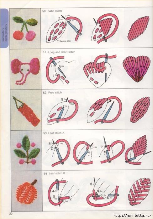 Вышивка разная виды швов