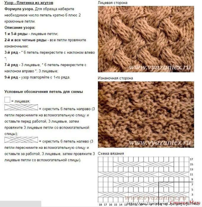 Вот стандартная схема плетенки