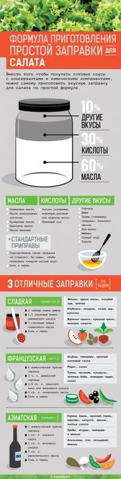 4087391_zapravka_salat (177x700, 103Kb)