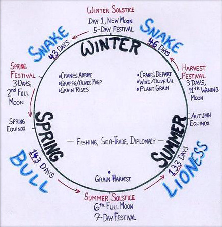 What does winter solstice mean definition meaning and