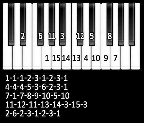 схема игры на пианино - Самое