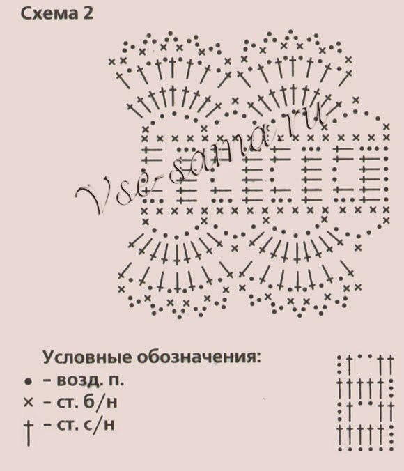 Схемы вязания повязок спицами