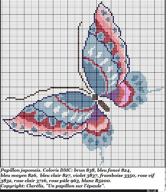 Вышивка крестиком - Бабочки