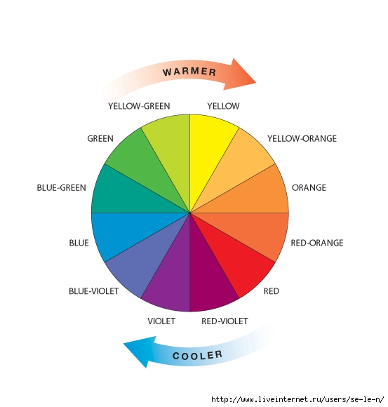 ColourWheel (553x580, 75Kb)