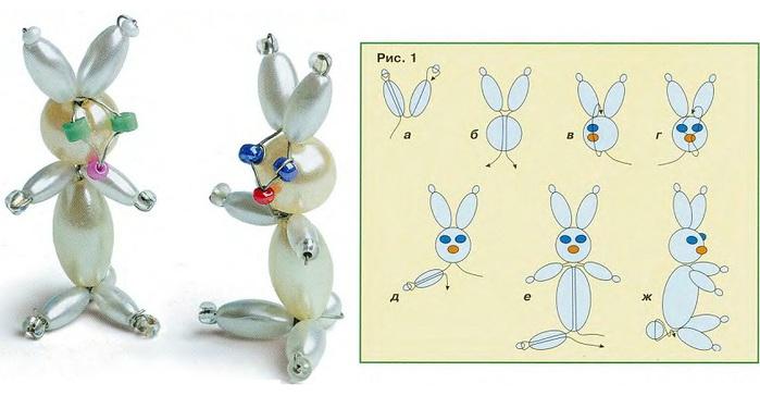 Как сделать зайца из бусин - Spbteplichka.ru