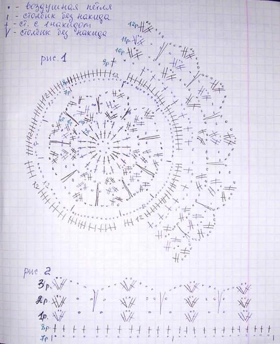 схема салфетки с пояснениями вязание крючком ромашка.