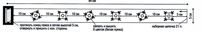 3493953_Vyazannyiypoyas_Shemavyazaniyapoyasa2 (700x116, 28Kb)