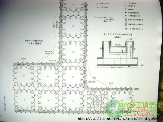 Комбинирование вязания с тканью схемами