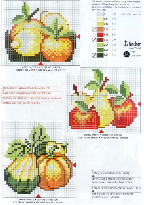 Картины ягоды