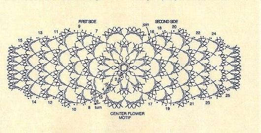 Vinchas tejidas a crochet con patrones - Imagui