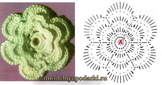 Цветок вязаный крючком схема