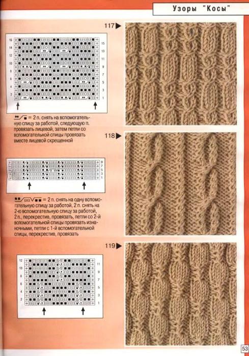 Аранское вязание на спицах