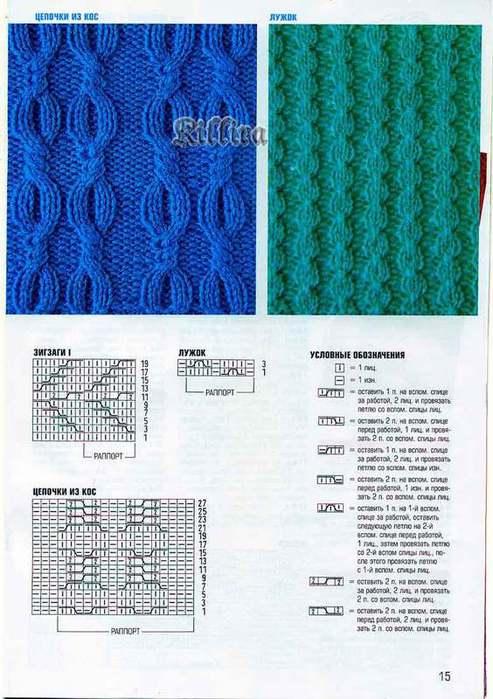 Аранское вязание на спицах - схемы и узоры.
