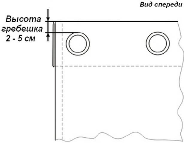 Шторы с люверсами своими руками пошаговая инструкция