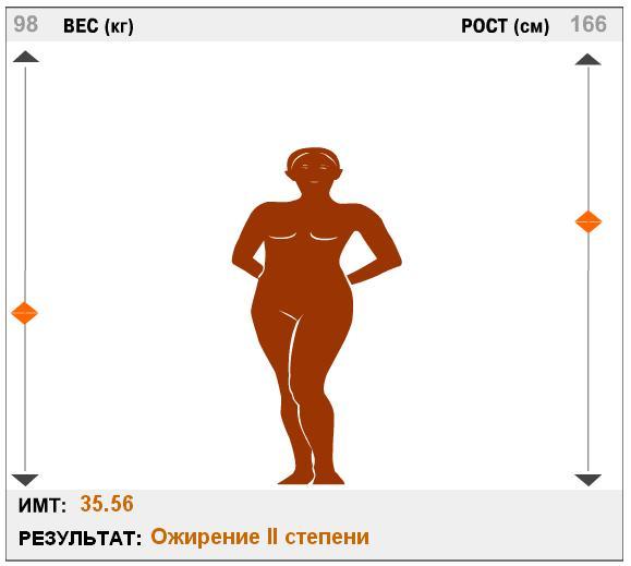 меню для худеющих женщин