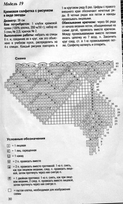 Французское вязание спицами на русском языке схемы 54