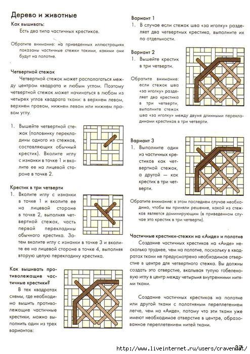 Термины и определения, часто используемые при вышивке крестом Крестик 34