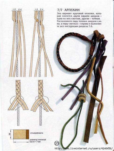 Плетение шнура из натуральной