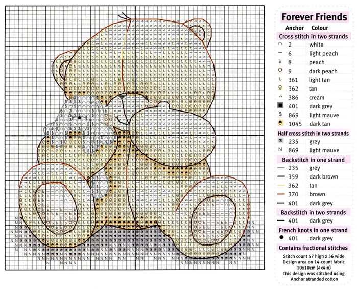 3404189_Hugs_CSC88_August_2006_chart (700x565, 386Kb)