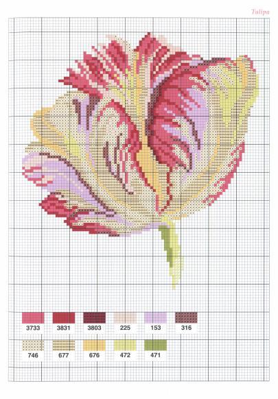 Растения и цветы.  Вышивай крестиком.  2. Апр.  Схемы для вышивки крестом.