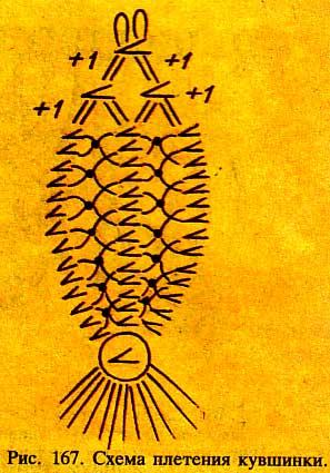 Макраме схемы плетения для начинающих. макраме схема плетения.
