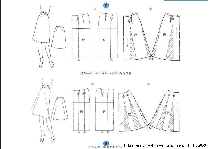 Как сшить прямую юбку в пол своими руками быстро и без выкройки 33