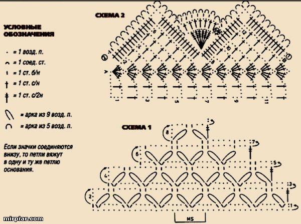 Кайма: вязать по схеме 2, начав у точки А. Выполнить...  Основной узор: вязать по схеме 1. Начинать с петель перед...
