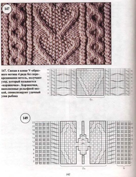 Араны спицами схемы для детских свитеров