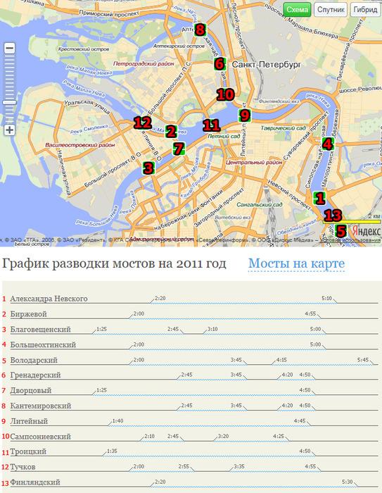 приобретать кредит какие мосты разводят в санкт-петербурге график полная