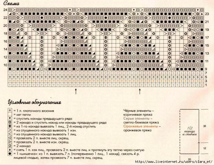 top-1-opisanie2 (700x539, 274Kb)