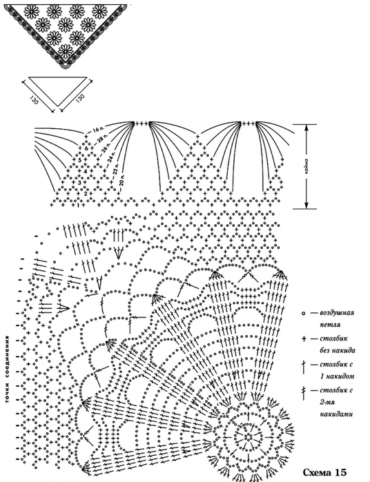 Для выполнения шали потребуется 10 мотивов квадратов и 5 мотивов треугольников.