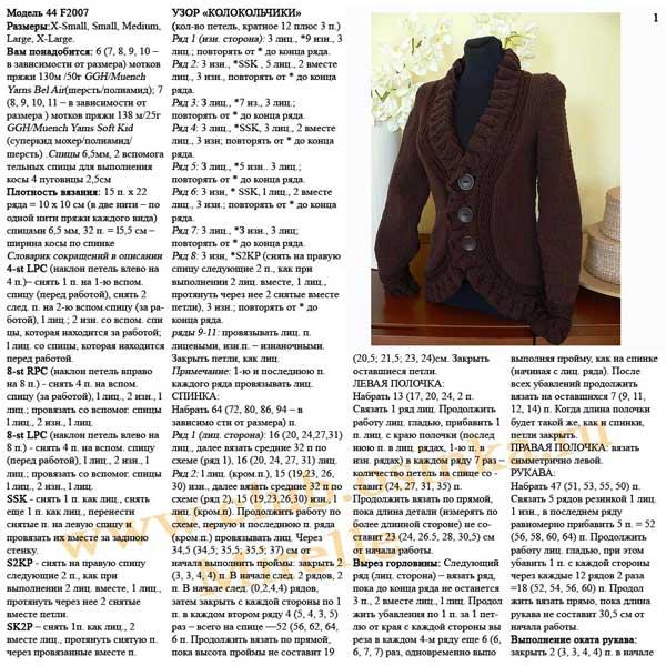 Вязаные пиджаки для женщин спицами с описанием и схемами