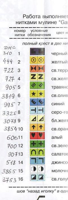 Ключ (240x700, 72Kb)