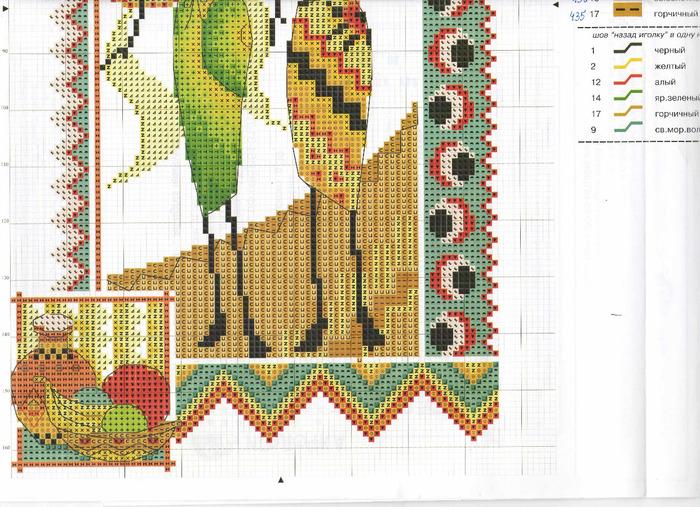 Схемы вышивки «африка» - Вышивка крестом