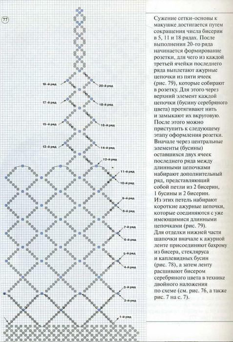 Схемы плетения шапочек.