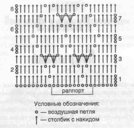 схемы для вязания узоры.