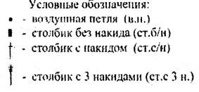 sheme3-maikatop (283x131, 12Kb)