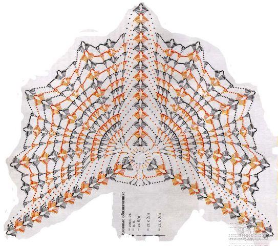 вязание одеяла спицами детского. сиво рисовать карандашом женщину схема и описание.