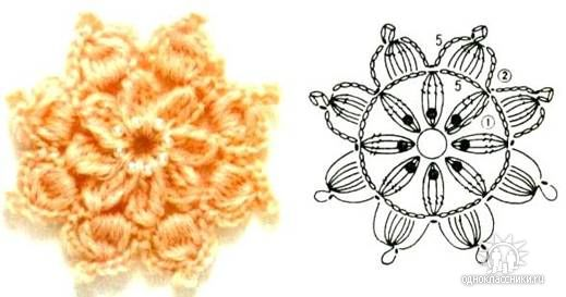 Автор:Admin.  Вязаные цветы крючком со схемами - Все.