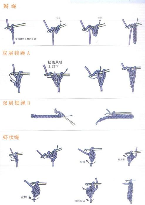 Вязание шнура крючком