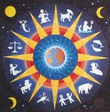 Что такое гороскоп - Гороскоп для близнецов.