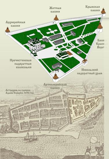 Состав Астраханского кремля:
