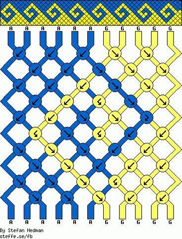 Макраме - схемы плетения для начинающих, изделия.