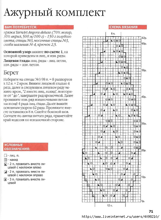 Шапки, шарфы, аксессуары-071 (512x700, 231Kb)