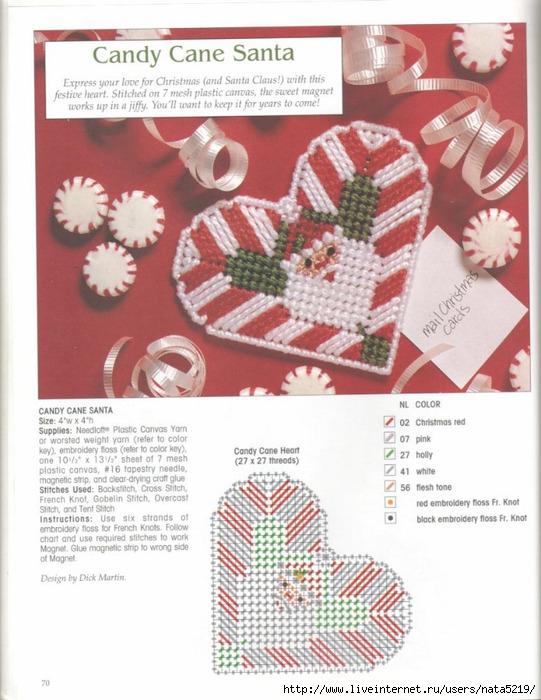 Пластиковая канва схемы вышивки подставки