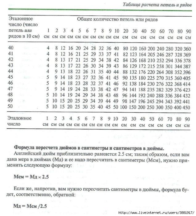 т1 (636x700, 334Kb)
