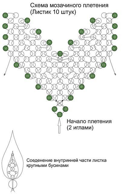 Бисероплетение мозаичное плетение.  Бисероплетение для новичков схема м.