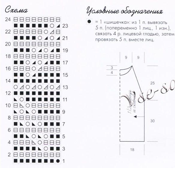 jurn_km711-3s (584x570, 81Kb)