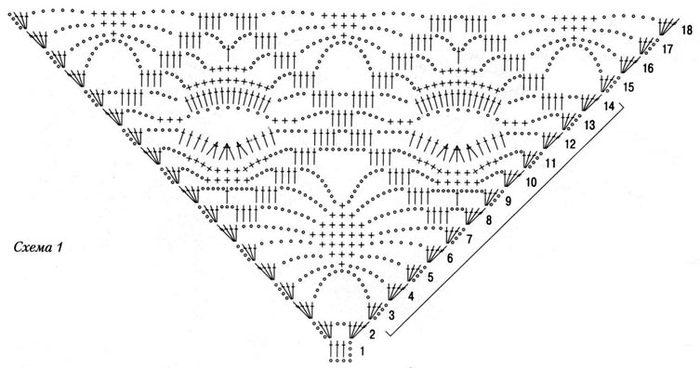 Комментарий: схемы вязания крючком шали платки.