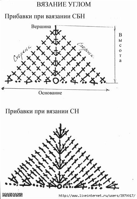 Схема вязания на уголок